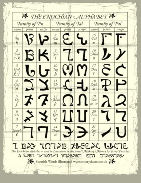 Enohijanski alfabet