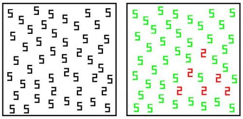 Lakoća prepoznavanja različitih oblika u masi