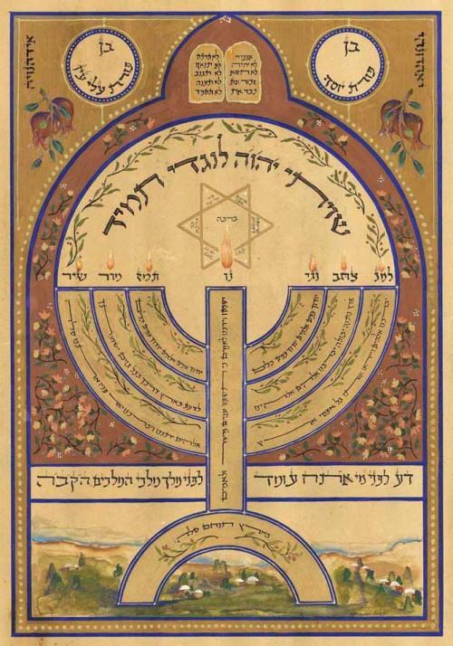 Primer šivita iscrtan u obliku menore, jevrejskog svećnjaka. Većina njih preuzima formu poznatih relikvija.