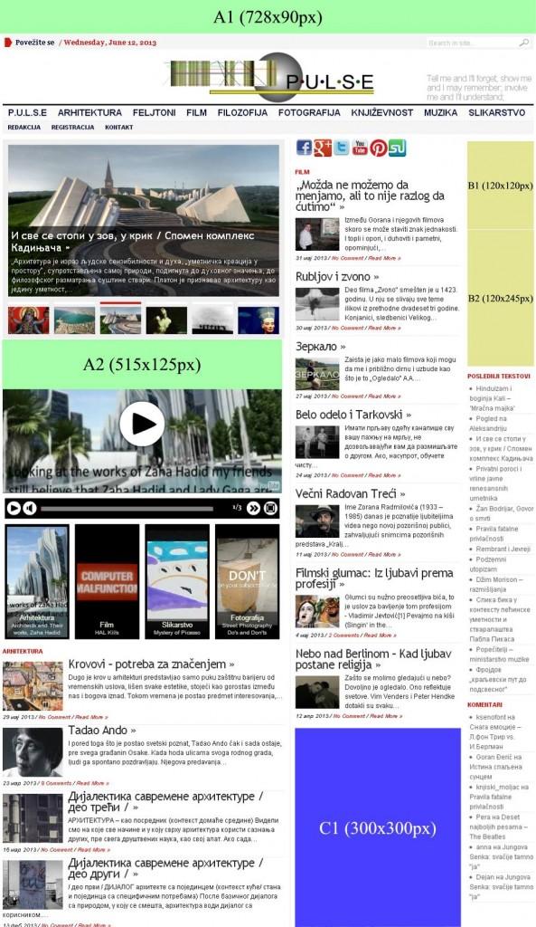 Primeri banera na naslovnoj strani.