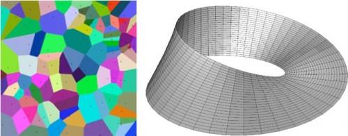 Levo: Voronoj dijagram (sa Voronoj ćelijama), egzemplar metričkog prostora, služi kao tehnika podele multidimenzionalnih prostora na podprostore. Divizije su određene udaljenostima određenih objekata u prostoru, od kojih svaki ima odgovarajuću ćeliju. Desno: Mebijusova traka