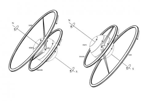 Model univerzuma po Anaksimandaru