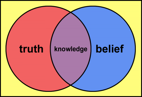 Knowledge_venn_diagram