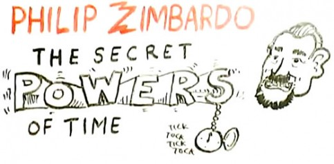 RSA-Animate-The-Secret-Powers-of-Time-w-Professor-Philip-Zimbardo-Telling-how-Perspectives-of-Time-Affect-Work.