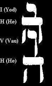 JHVH figura