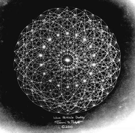 Verner Hajzenberg: Pozitivizam, metafizika i religija