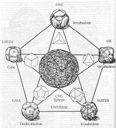 Pitagorejska kosmička morfologija