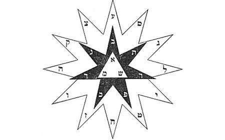 Tri Majke jevrejskog misticizma – א מ ש