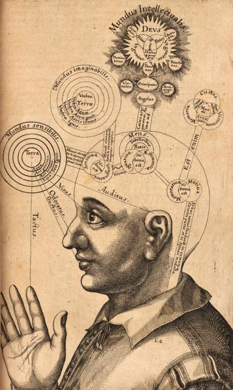 """Stream of consciousness (predstavlja logiku spoznavanja i da je centar u umu, otud """"mundus sensibilis"""" oko njega kao objekt i sfera)"""