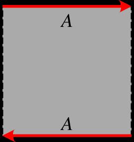 Да би се направила Мебијусова трака од квадрата, спојити странице тако да се стрелице поклопе